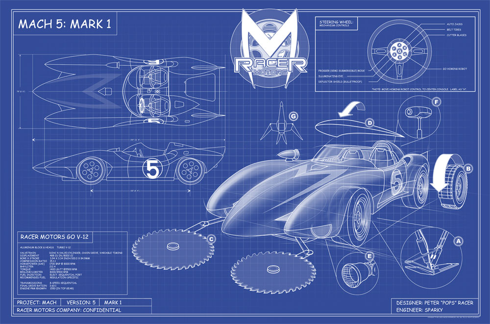 Speed racer mach 5 blueprint online store for Print blueprints online