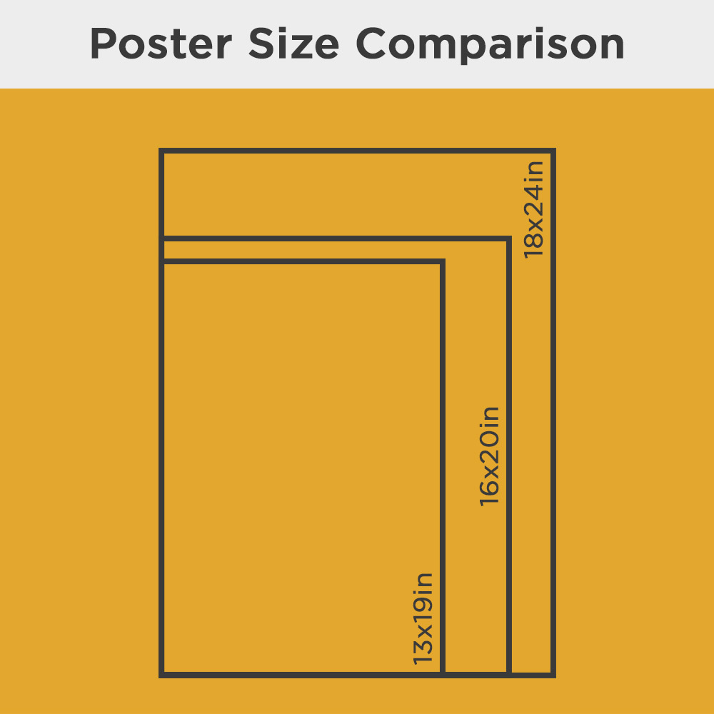Normal poster size dimensions