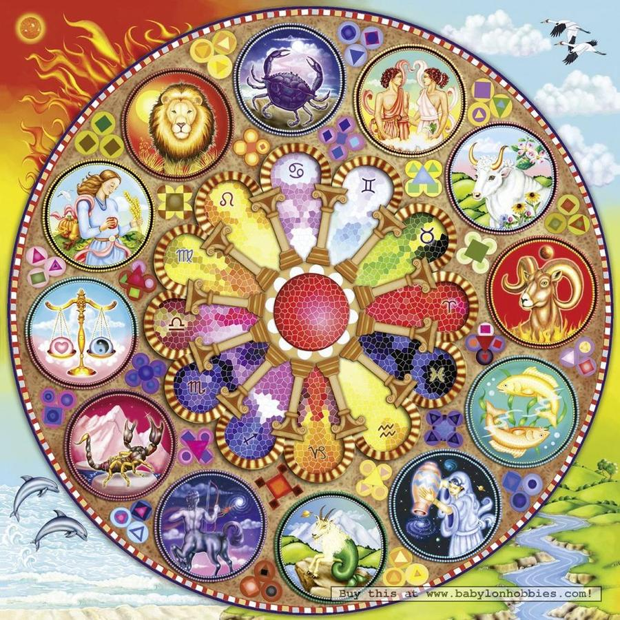 Basic Natal Chart Reading Kongo Kosmo 7 Online Store Powered By