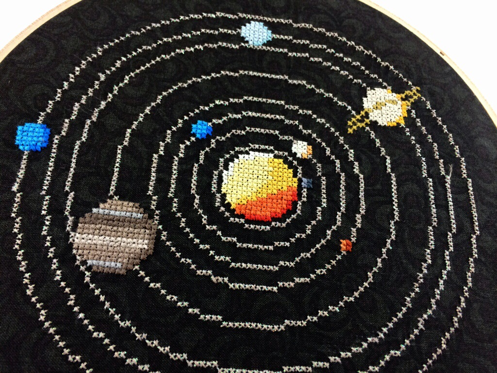 Circle Solar System - Pics about space