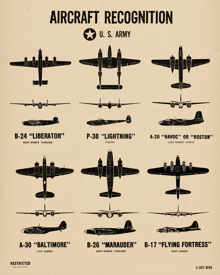 us air force north african campaign wwii spotting chart poster
