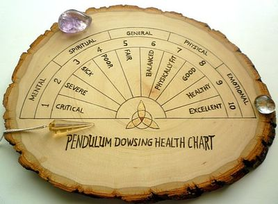 Pendulum Magic with Book and The Divination Board free